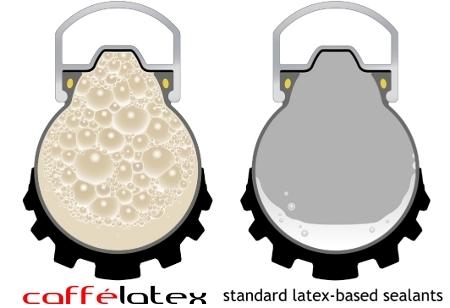右が通常のシーラント剤、左がcaffelatexホイールを回転させると、タイヤ内で泡立つのでサイド部分にもシーラントが行き渡る: (c)フタバ商店
