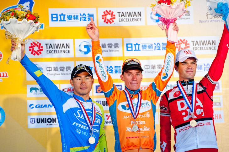 アンソニー・ジャコーポ(オーストラリア、ジェネシス・ウェルスアドヴァイザーズ)がステージ優勝、2位がウー・ポーフン(台湾、センター・メリダ)、3位がリース・ポロック(オーストラリア、ドラパック)