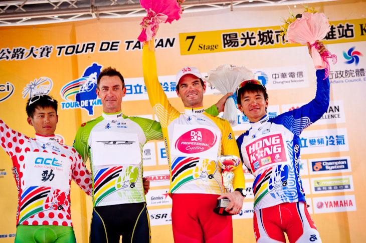 山岳賞はフェン・チュンカイ(台湾、アクション)、ポイント賞はロジャース・リー(イギリス、RTSレーシング)、アジアンリーダーはワン・カンポー(香港、香港ナショナル)が獲得