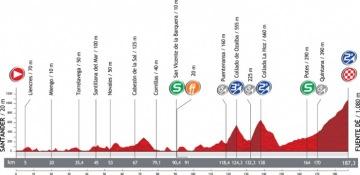 第17ステージ・コースプロフィール: image: Unipublic
