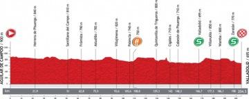 第18ステージ・コースプロフィール: image: Unipublic