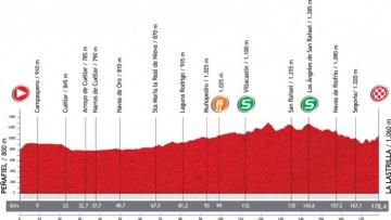 第19ステージ・コースプロフィール: image: Unipublic