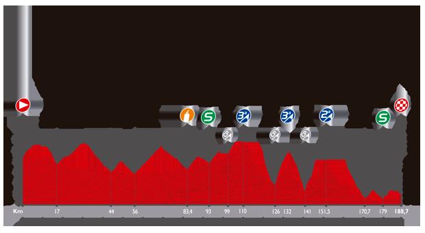 ブエルタ・ア・エスパーニャ2014第13ステージ