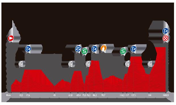 ブエルタ・ア・エスパーニャ2014第16ステージ