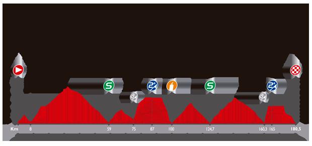 ブエルタ・ア・エスパーニャ2014第19ステージ