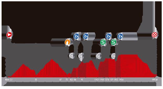 ブエルタ・ア・エスパーニャ2014第3ステージ