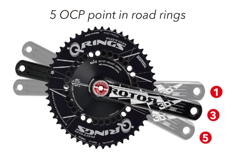 ROADモデルには1~5まで5つのOPTIMUM CHAINRING POSITIONが搭載されている
