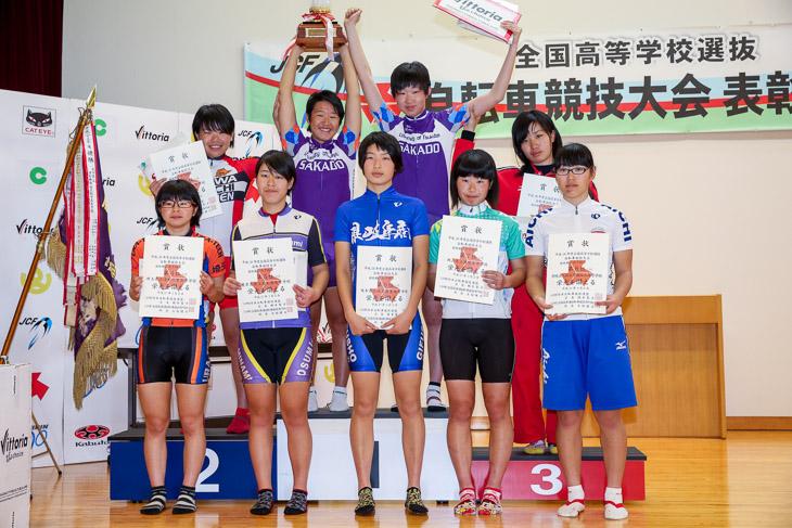 高校別女子総合表彰