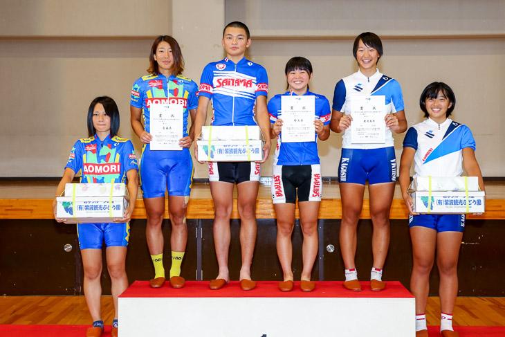 都道府県対抗 女子表彰