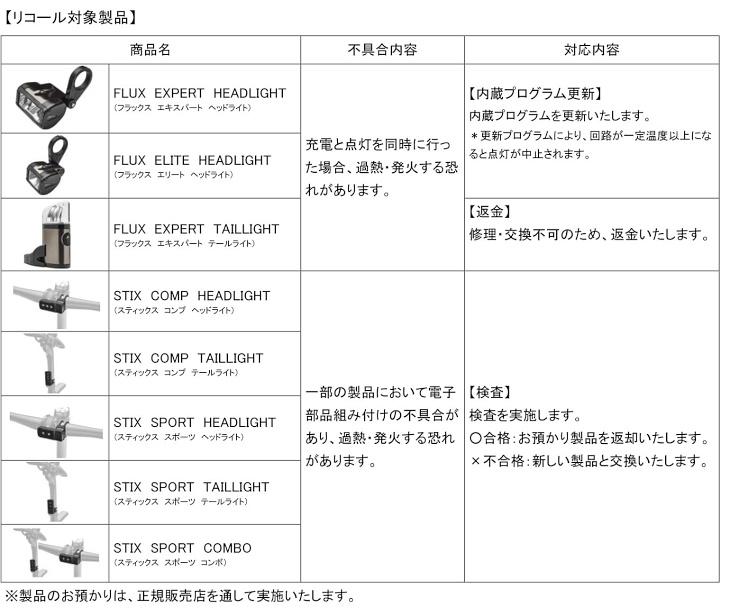 スペシャライズド・ジャパン リコール情報