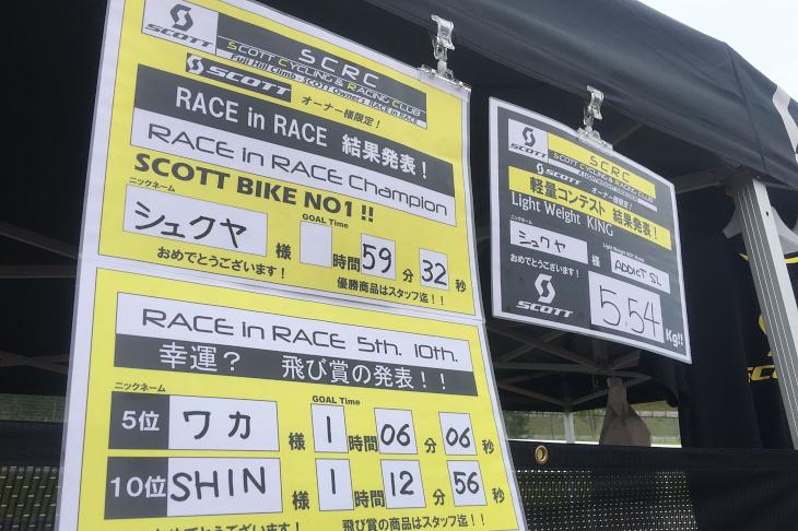 スコットオーナー同士でレースタイム、バイク重量を競う企画だ