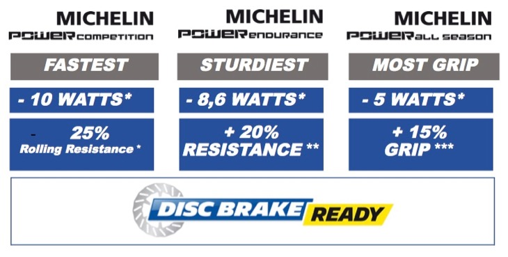 POWERシリーズ各モデルの特徴。用途にあった性能を有している