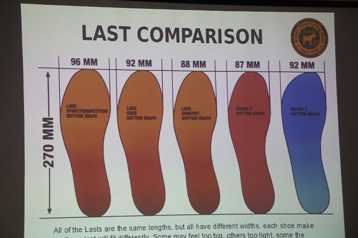 左3つがレイク社のラスト(足型)、右2つが他社のラストという比較