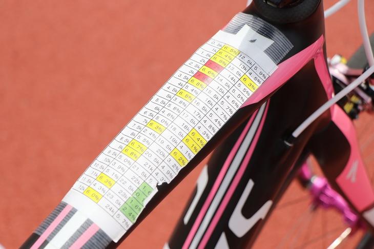 トップチューブには1kmごとの斜度が書かれた表があった
