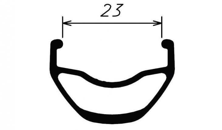 23C(リム内幅28.5mm)へと拡大され、剛性やハンドリング性能が向上している