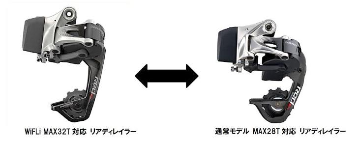 スラム RED eTap WiFLi 通常モデルとのケージ長の違い
