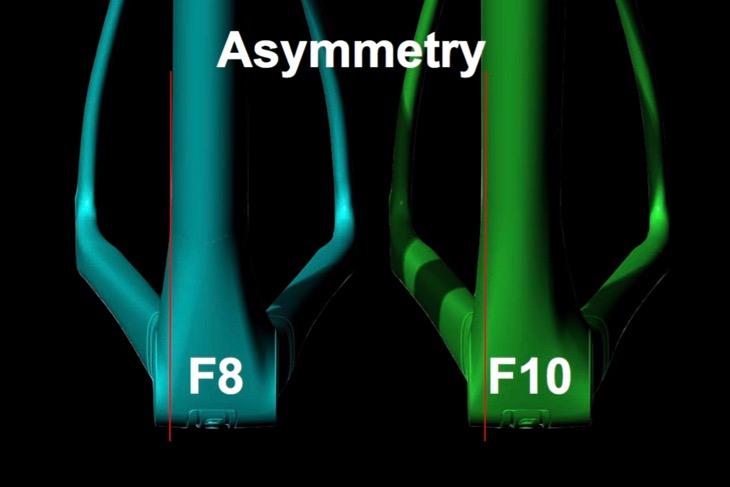 F8とのダウンチューブ設計の違いが分かりやすい。完璧なまでに左右バランスを均等化させた