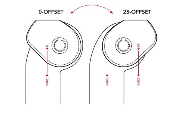 ヤグラを反対にすることで0mmと25mmのセットバックに対応