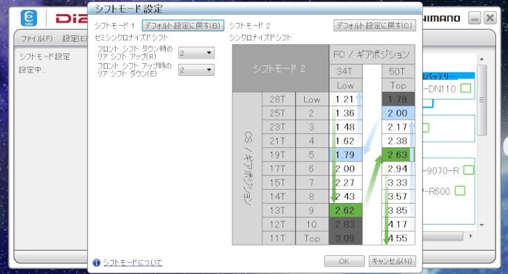 5マップ画面ではシンクロさせるギアポジションやギア比の設定ができ、より細かい調整が可能となっている
