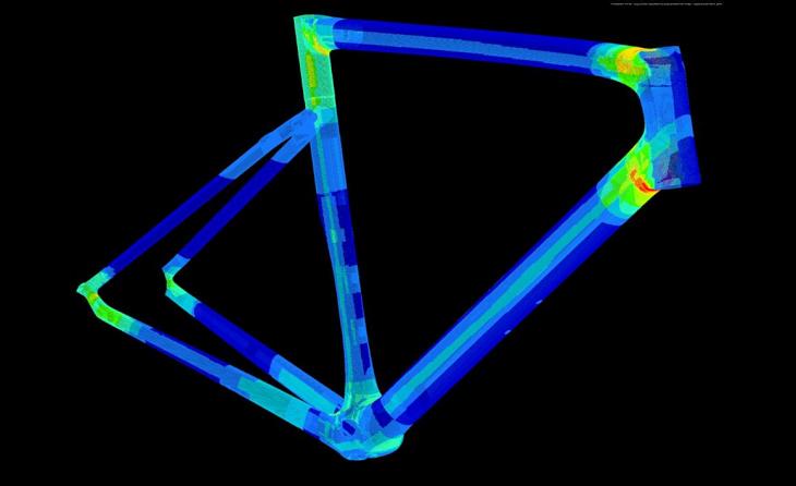 FEA解析(有限要素解析)により剛性の調整を行っている