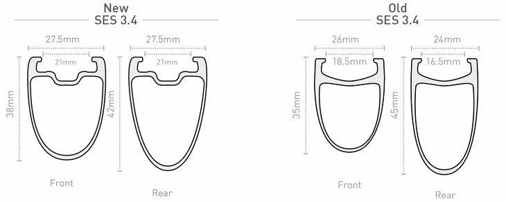 リムプロファイルが空力性能と重量のバランスを考慮し、最適な形状に変更された