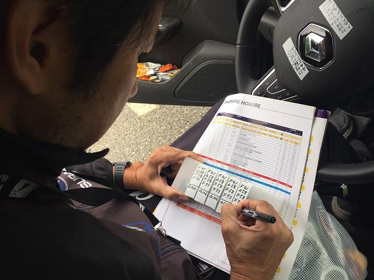 選手のフレームに貼る距離情報を作成する浅田監督