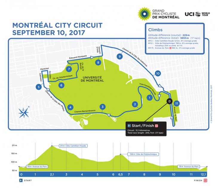 グランプリ・シクリスト・ド・モンレアル2017 コースマップ