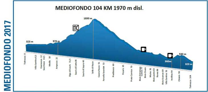 104km標高差1970mのメディオフォンドも用意されている
