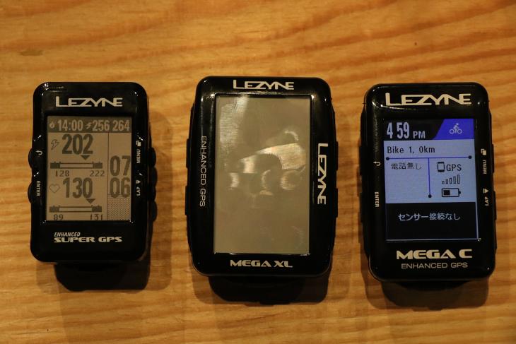 各シリーズの画面サイズ比較 左よりsuper mega xl mega c cyclowired
