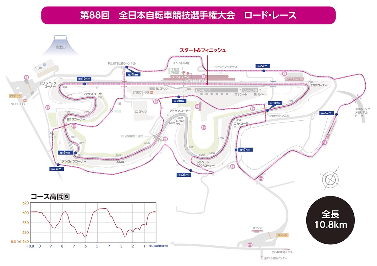 ロードレースのコース図 1周10.8km、高低差145m